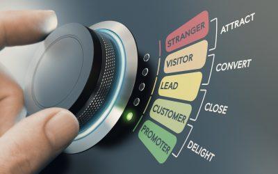 Develop Your Inbound Marketing Plan for 2020